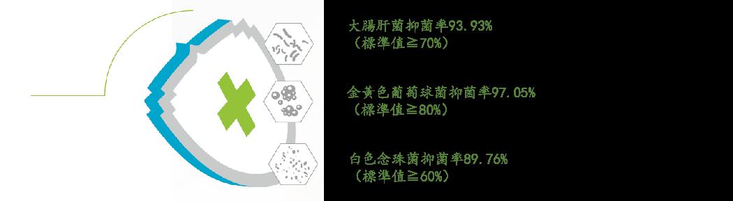 巴拉巴拉抗菌T恤,科学除菌,安心之选