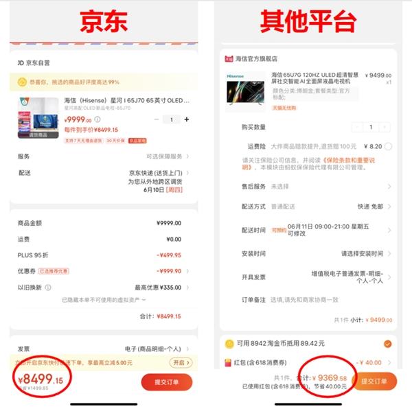 京东618挑战全网底价,6月10日家电全场9折