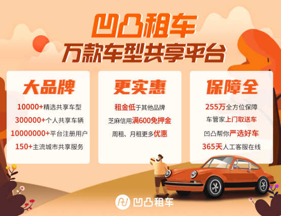 北京新能源车租赁方法,北京怎么便捷租赁汽车?