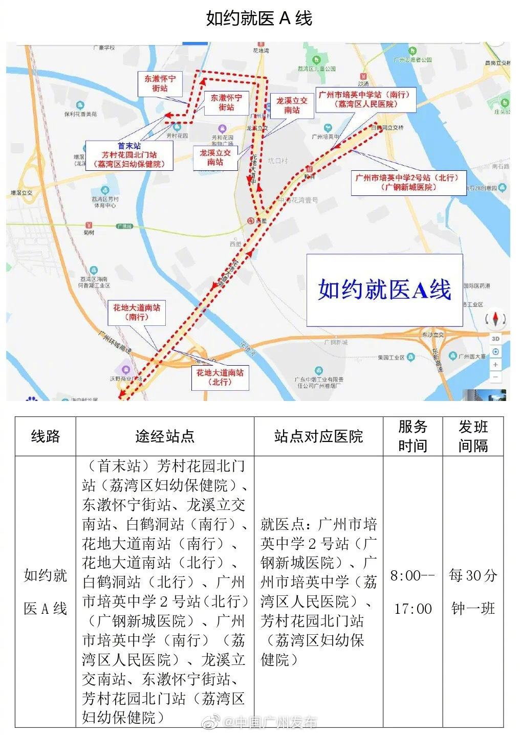 3条线路免费运行!广州荔湾芳村片区群众如约就医乘车指引