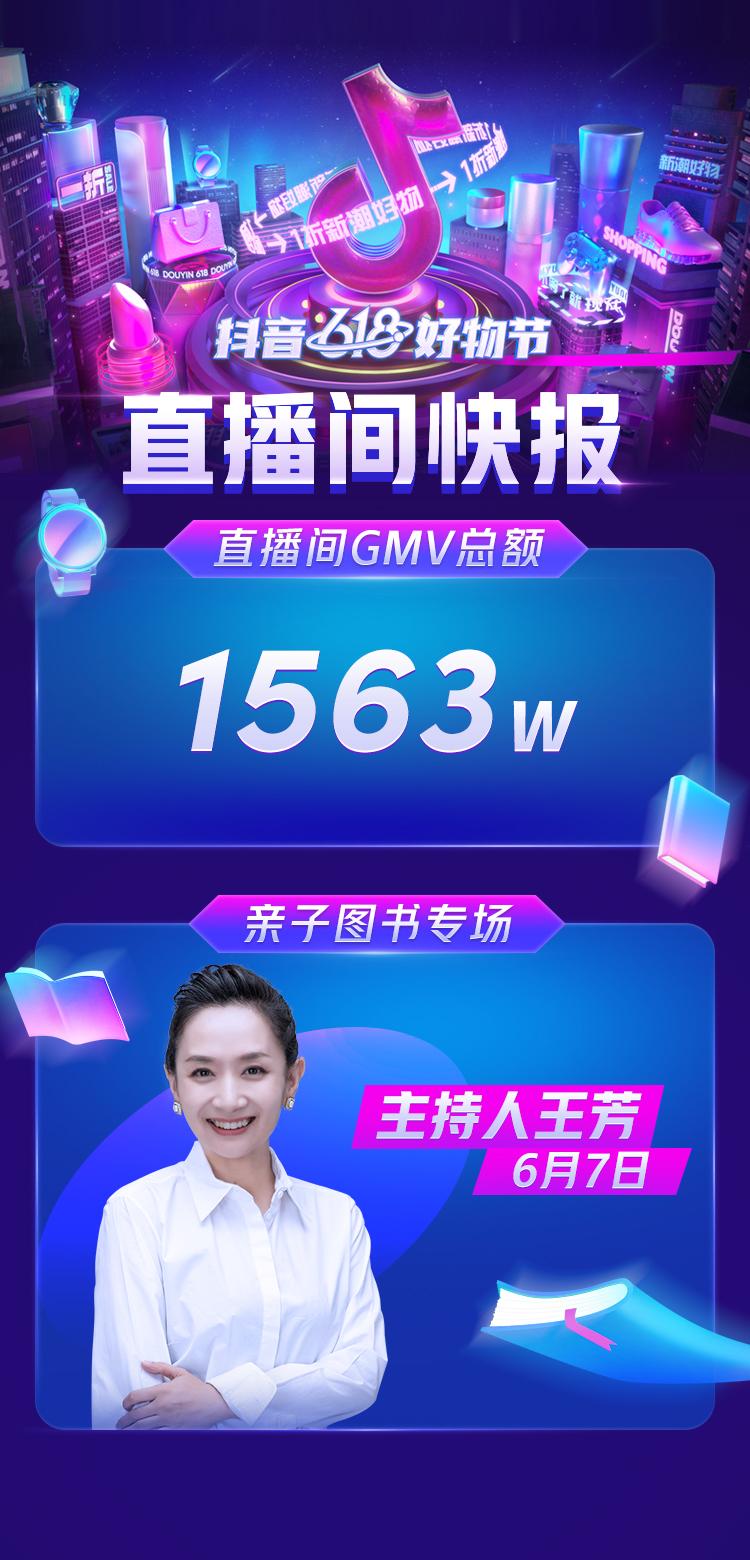 单日GMV1563万!主持人王芳抖音618好物节再创新成绩