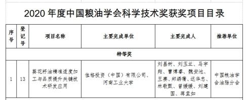 营养丰富油烟减少,多力实力荣获中国粮油学会科学技术奖特等奖