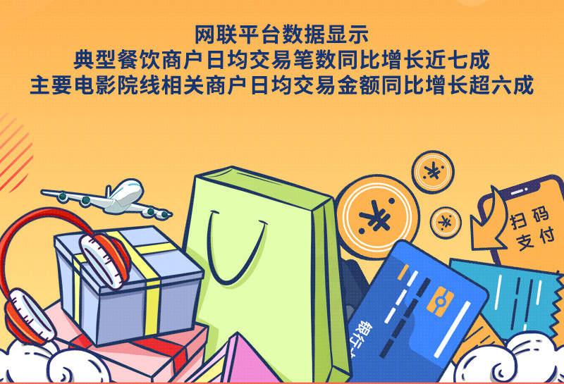 网联和银联国庆假期支付交易日均金额创新高,假日经济你贡献了多少?